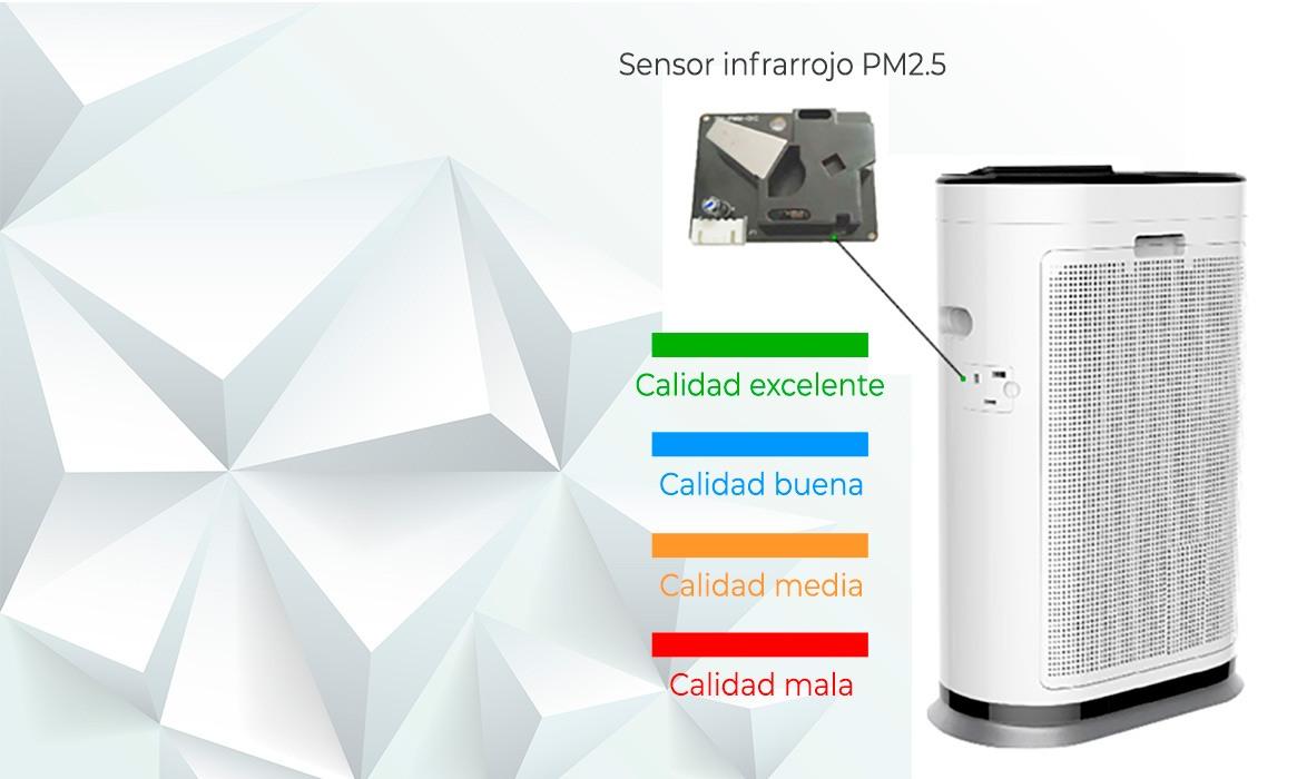 Sensor de calidad del aire